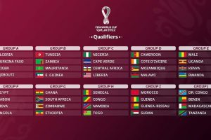Qatar 2022 : la RDC fixée sur ses adversaires