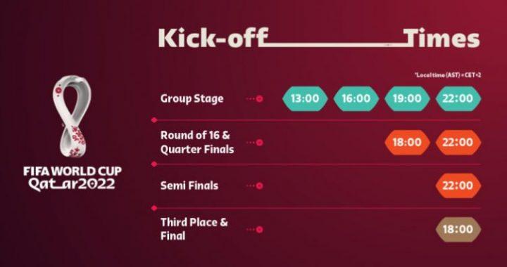 Coupe du monde 2022 : le calendrier désormais connu
