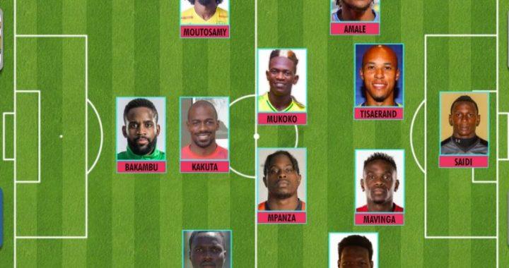 Tunisie vs Rdc: Le Onze du départ de la RDC