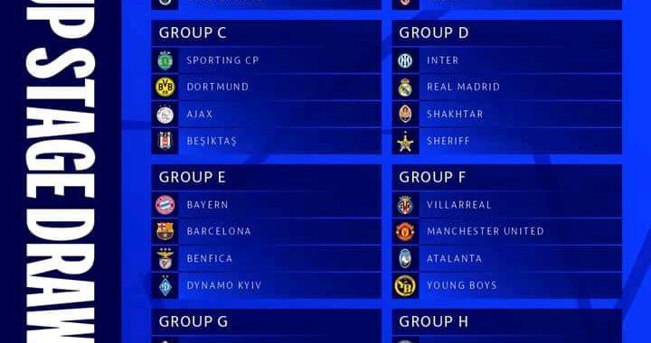 UEFA Champions League : les trois internationaux congolais fixés sur les adversaires